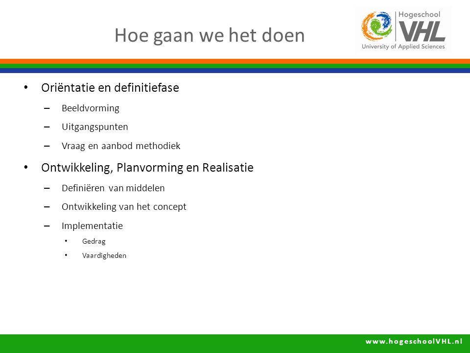 www.hogeschoolVHL.nl Oriëntatie en definitiefase – Beeldvorming – Uitgangspunten – Vraag en aanbod methodiek Ontwikkeling, Planvorming en Realisatie – Definiëren van middelen – Ontwikkeling van het concept – Implementatie Gedrag Vaardigheden Hoe gaan we het doen