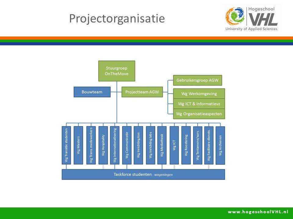www.hogeschoolVHL.nl Projectorganisatie