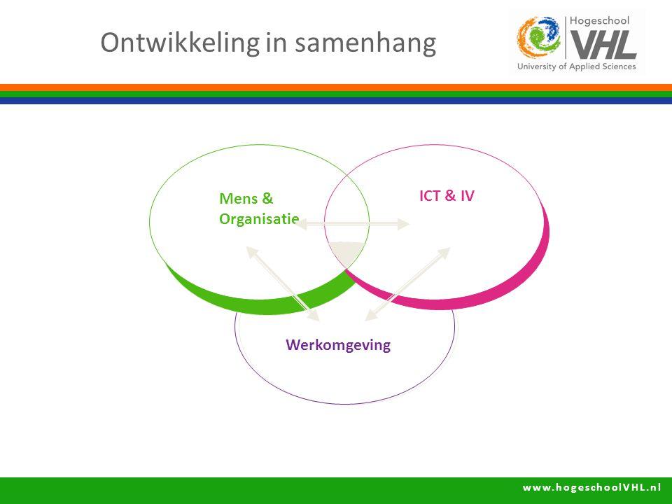 www.hogeschoolVHL.nl Ontwikkeling in samenhang Mens & Organisatie ICT & IV Werkomgeving