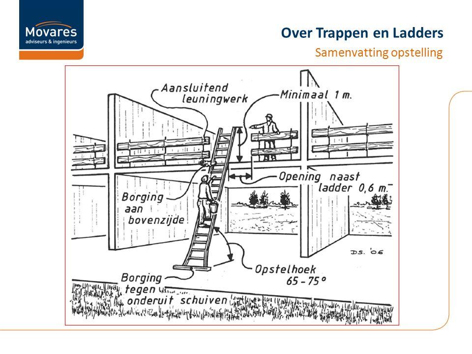 Over Trappen en Ladders Samenvatting opstelling