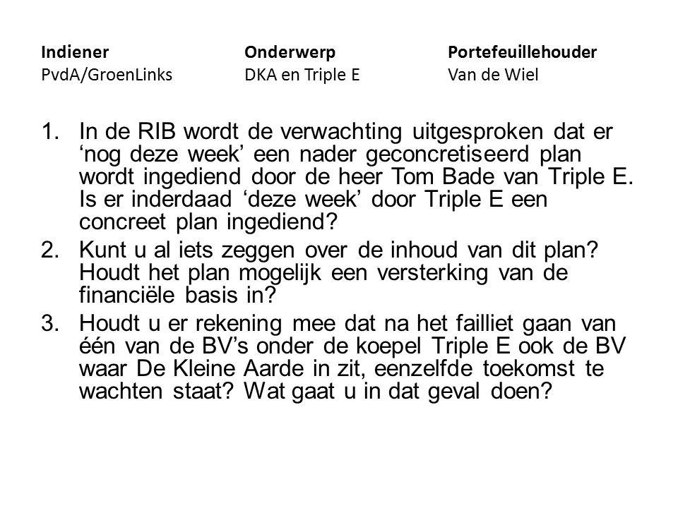 IndienerOnderwerpPortefeuillehouder PvdA/GroenLinksDKA en Triple EVan de Wiel 1.In de RIB wordt de verwachting uitgesproken dat er 'nog deze week' een nader geconcretiseerd plan wordt ingediend door de heer Tom Bade van Triple E.