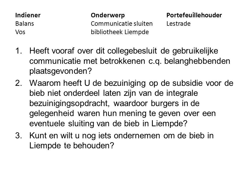 IndienerOnderwerpPortefeuillehouder Balans Communicatie sluiten Lestrade Vosbibliotheek Liempde 1.Heeft vooraf over dit collegebesluit de gebruikelijke communicatie met betrokkenen c.q.