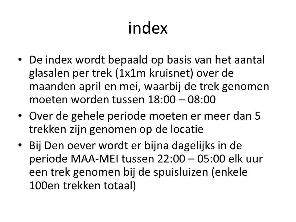 index De index wordt bepaald op basis van het aantal glasalen per trek (1x1m kruisnet) over de maanden april en mei, waarbij de trek genomen moeten wo