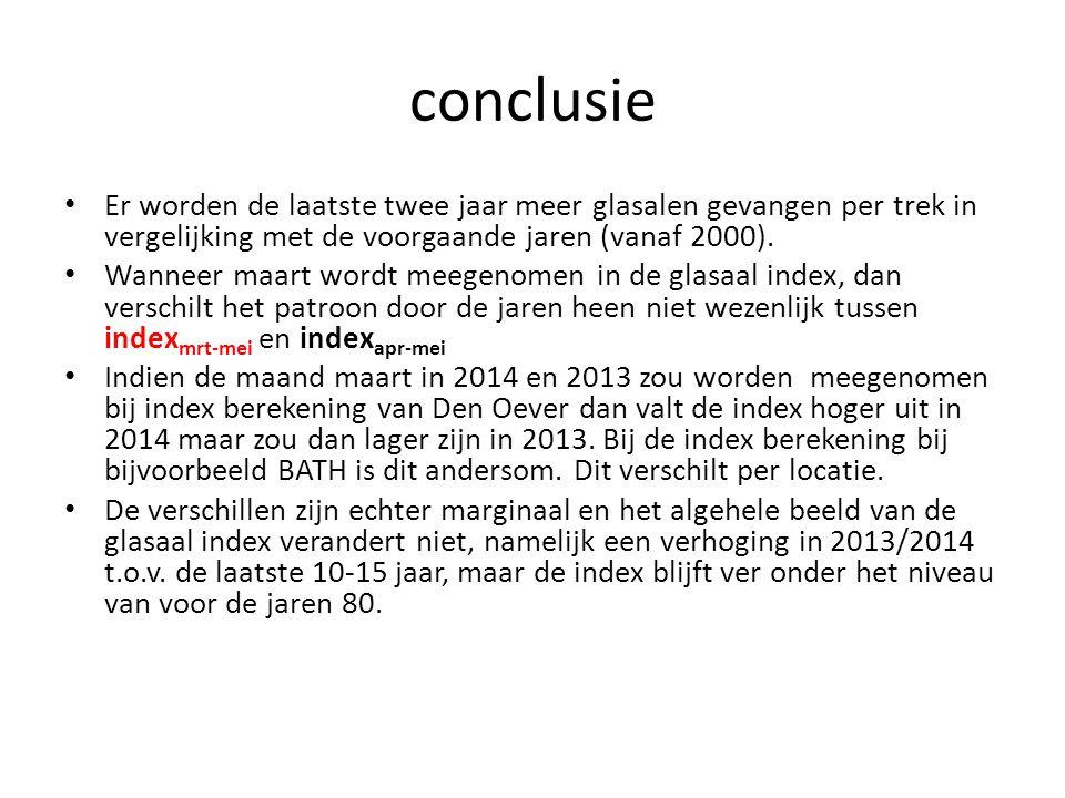 conclusie Er worden de laatste twee jaar meer glasalen gevangen per trek in vergelijking met de voorgaande jaren (vanaf 2000). Wanneer maart wordt mee