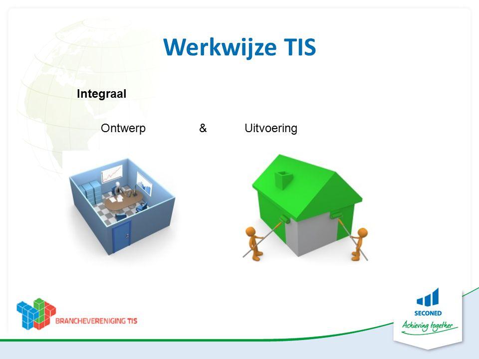 Werkwijze TIS Integraal Ontwerp & Uitvoering
