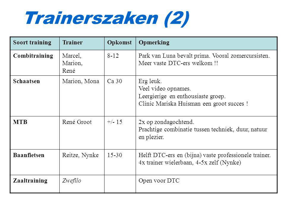 Soort trainingTrainerOpkomstOpmerking CombitrainingMarcel, Marion, René 8-12Park van Luna bevalt prima. Vooral zomercursisten. Meer vaste DTC-ers welk