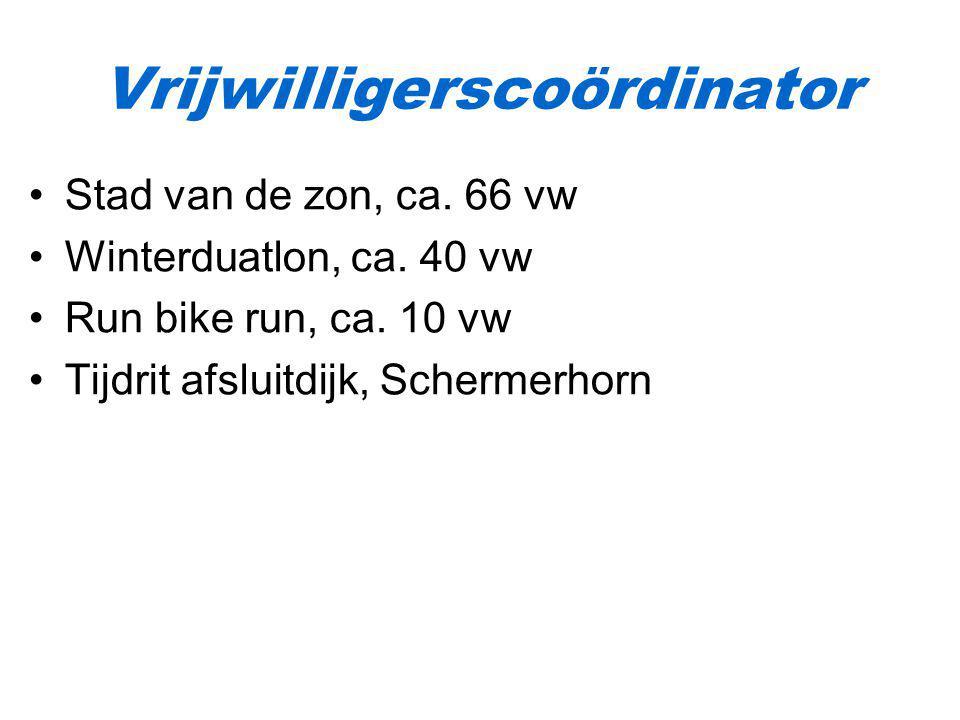 Vrijwilligerscoördinator Stad van de zon, ca. 66 vw Winterduatlon, ca. 40 vw Run bike run, ca. 10 vw Tijdrit afsluitdijk, Schermerhorn