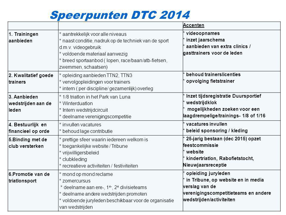 Speerpunten DTC 2014 Accenten 1. Trainingen aanbieden * aantrekkelijk voor alle niveaus * naast conditie, nadruk op de techniek van de sport d.m.v. vi