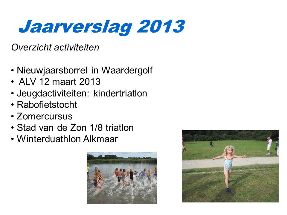 Financieel verslag (Begroting 2014) DUTCH TRIATHLON COLLEGE DTC BEGROTING 2014 BATEN Begroting Rekening Raming LASTEN Begroting RekeningRaming 2013201420132014 -Contributies20.500,0024.325,8026.000,00-Licenties NTB4.750,006.209,007.000,00 -Subsidie gemeente HHW3.625,00 -Algemene kosten125,0074,1050,00 -Administratiekosten75,0096,8075,00 -Portokosten150,00145,50150,00 -Kosten bestuur75,0087,30100,00 -Rente150,00148,79175,00-Bankkosten en - rente200,00200,29175,00 -Contributies / lidmaatschappen125,0092,50100,00 -PR-kosten en vrijwilligersbeleid 1.150,00985,271.000,00 -Advertenties clubblad Tribune850,00 700,00-Clubblad Tribune650,00954,00 -Activiteitencommissie /sponsorfietstocht0,00490,00300,00-Activiteitencommissie50,00150,9550,00 a.