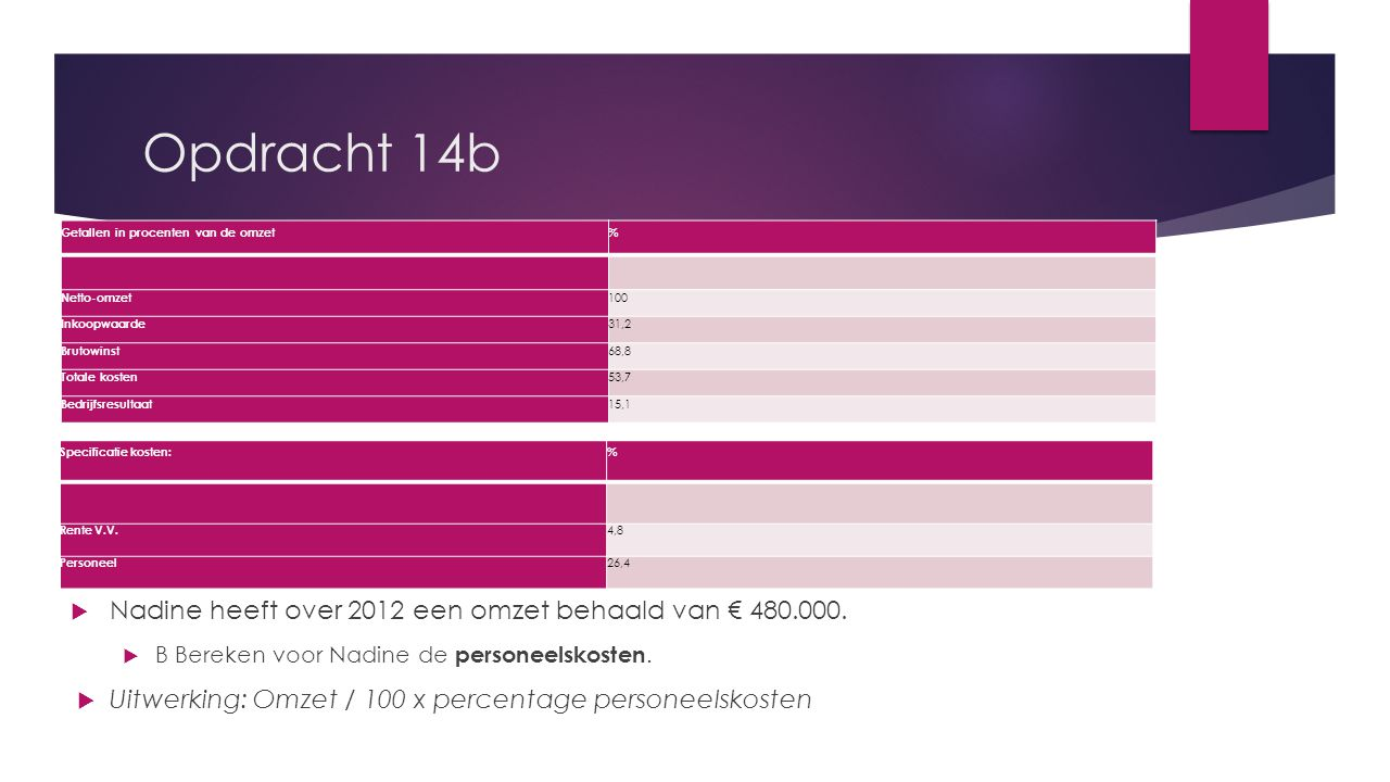 Opdracht 14b  Nadine heeft over 2012 een omzet behaald van € 480.000.  B Bereken voor Nadine de personeelskosten.  Uitwerking: Omzet / 100 x percen