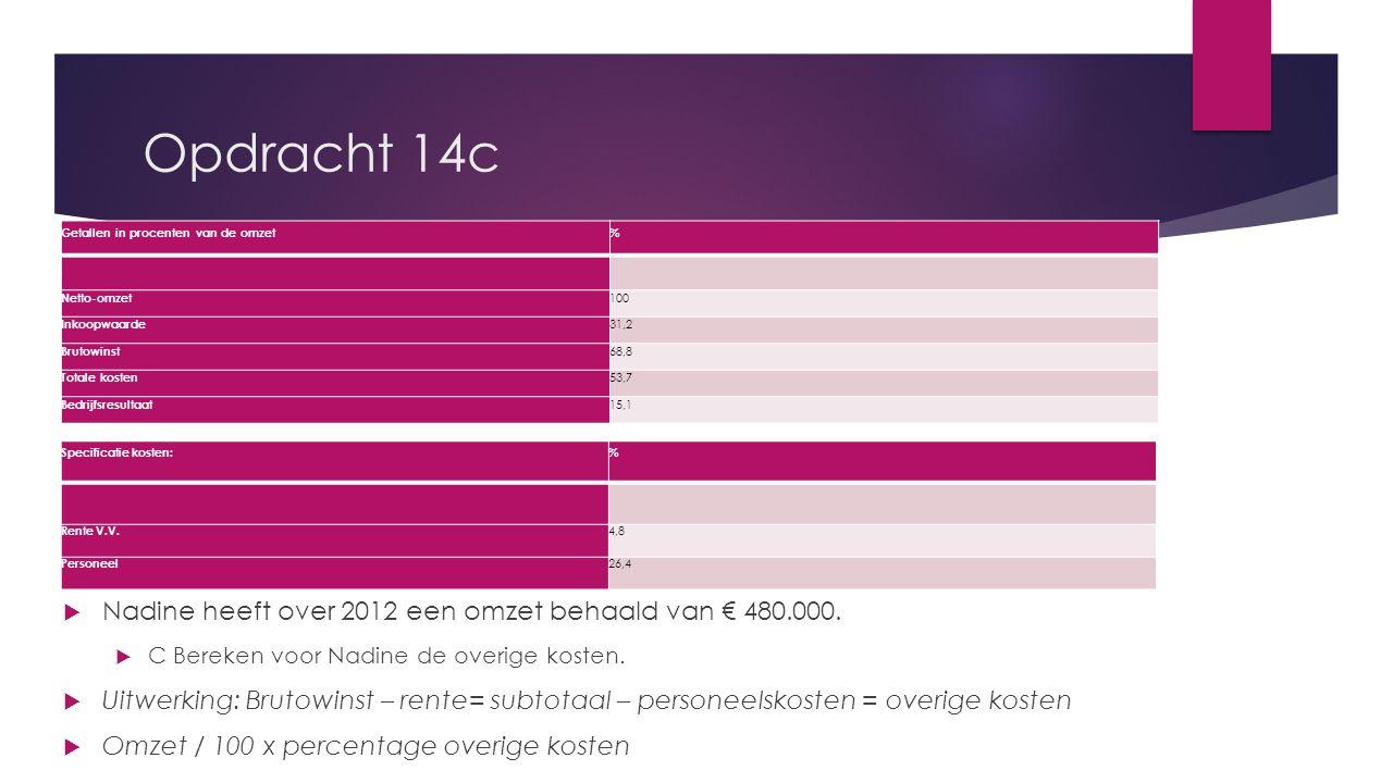 Opdracht 14c  Nadine heeft over 2012 een omzet behaald van € 480.000.  C Bereken voor Nadine de overige kosten.  Uitwerking: Brutowinst – rente= su