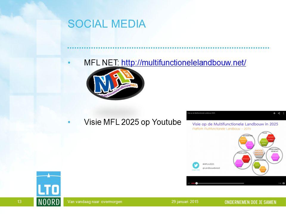 SOCIAL MEDIA MFL NET: http://multifunctionelelandbouw.net/http://multifunctionelelandbouw.net/ Visie MFL 2025 op Youtube 29 januari 2015Van vandaag naar overmorgen13