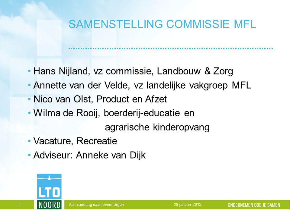 Landbouw & Zorg Gevolgen Wet Maatschappelijke Ondersteuning worden duidelijk Afvaardiging naar Federatie Landbouw & Zorg Advisering o.a.
