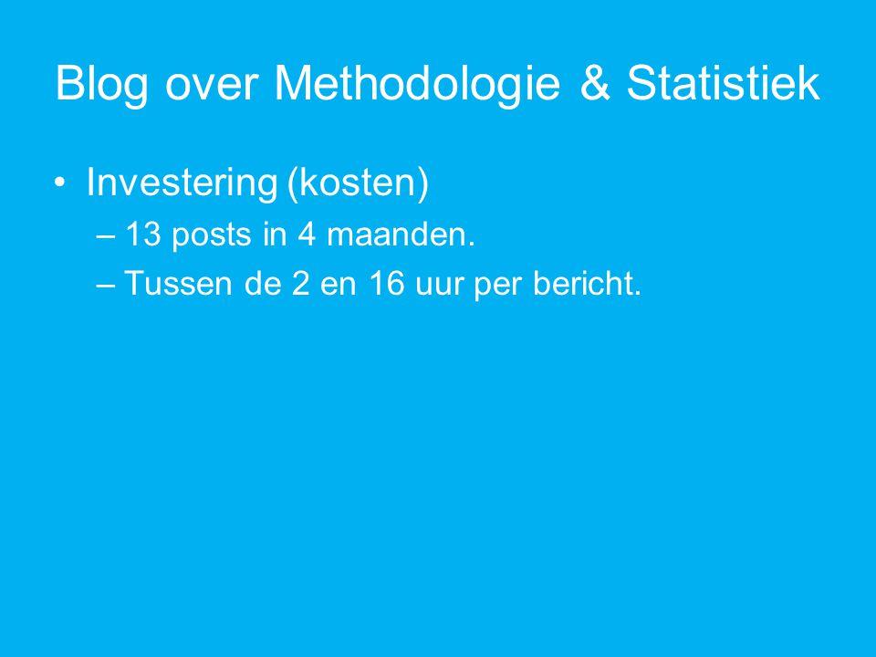 Blog over Methodologie & Statistiek Investering (kosten) –13 posts in 4 maanden. –Tussen de 2 en 16 uur per bericht.