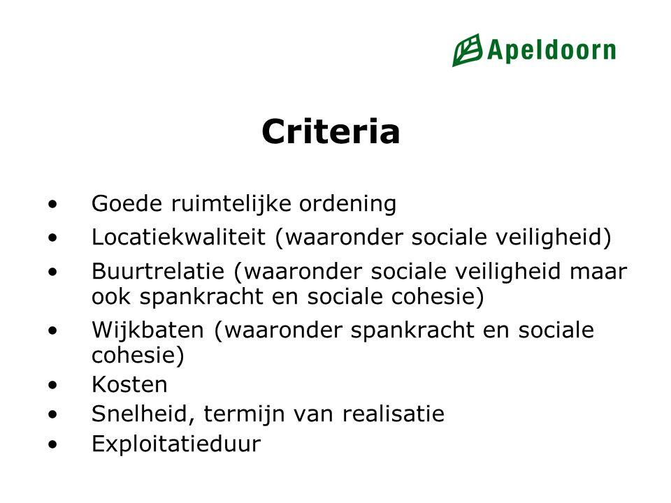 Criteria Goede ruimtelijke ordening Locatiekwaliteit (waaronder sociale veiligheid) Buurtrelatie (waaronder sociale veiligheid maar ook spankracht en