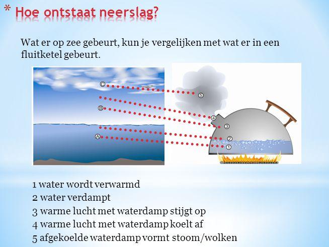 Wat er op zee gebeurt, kun je vergelijken met wat er in een fluitketel gebeurt. 1 water wordt verwarmd 2 water verdampt 3 warme lucht met waterdamp st