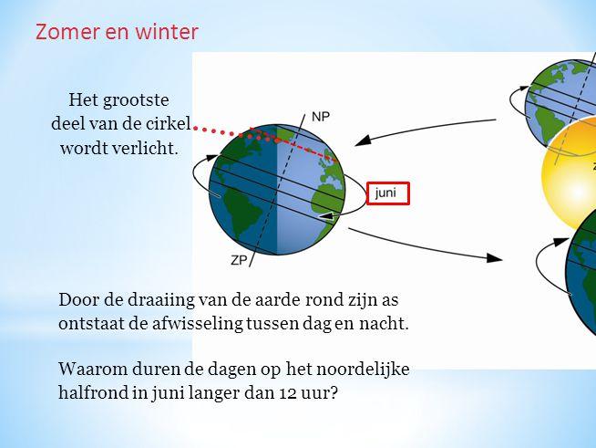 Door de draaiing van de aarde rond zijn as ontstaat de afwisseling tussen dag en nacht Hoe lang duurt de dag bij A en B.