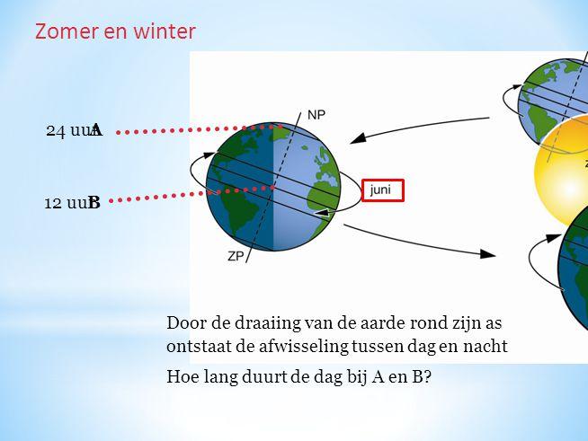 Door de draaiing van de aarde rond zijn as ontstaat de afwisseling tussen dag en nacht Hoe lang duurt de dag bij A en B? Zomer en winter B A24 uur 12