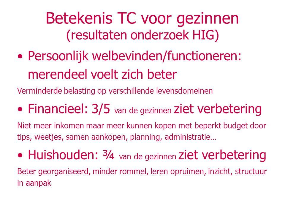 Betekenis TC voor gezinnen (resultaten onderzoek HIG) Persoonlijk welbevinden/functioneren: merendeel voelt zich beter Verminderde belasting op verschillende levensdomeinen Financieel: 3/5 van de gezinnen ziet verbetering Niet meer inkomen maar meer kunnen kopen met beperkt budget door tips, weetjes, samen aankopen, planning, administratie… Huishouden: ¾ van de gezinnen ziet verbetering Beter georganiseerd, minder rommel, leren opruimen, inzicht, structuur in aanpak