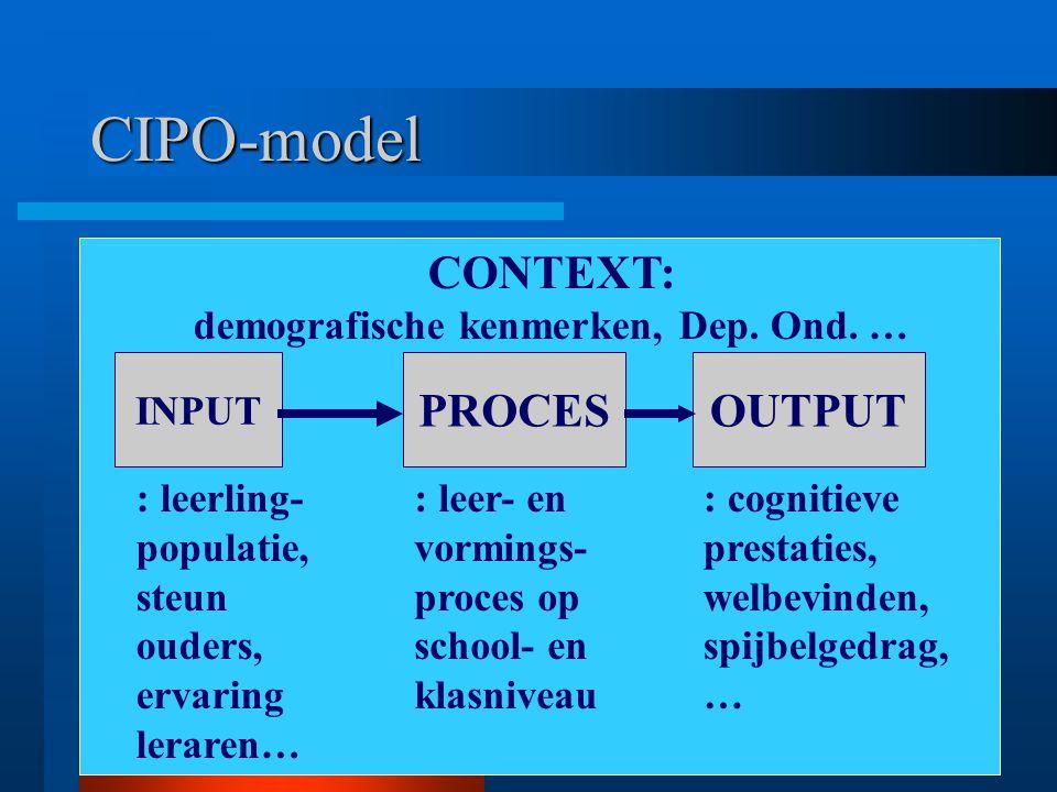 CIPO-model INPUT PROCESOUTPUT CONTEXT: demografische kenmerken, Dep. Ond. … : cognitieve prestaties, welbevinden, spijbelgedrag, … : leer- en vormings