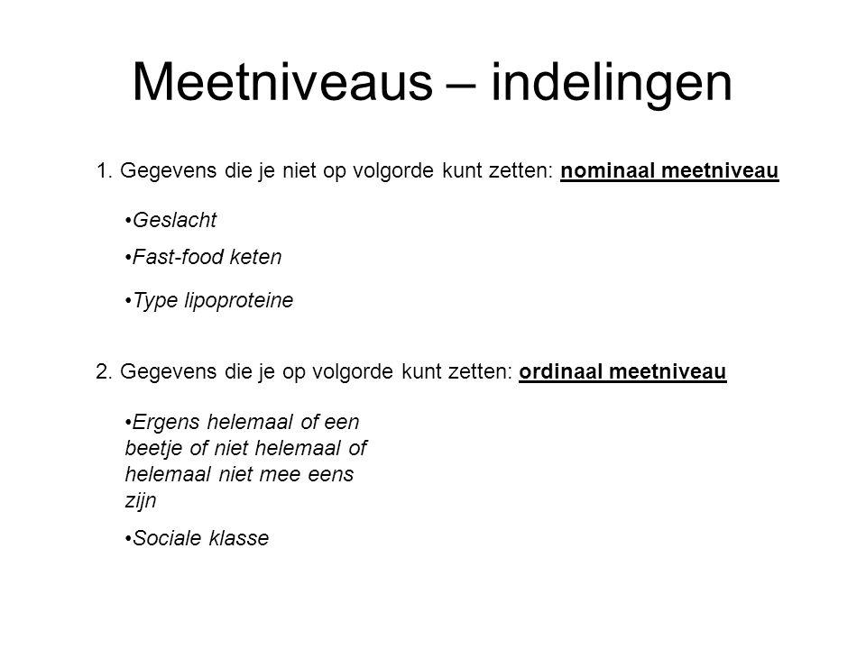 Meetniveaus – indelingen Sociale klasse Geslacht Ergens helemaal of een beetje of niet helemaal of helemaal niet mee eens zijn Type lipoproteine 2. Ge