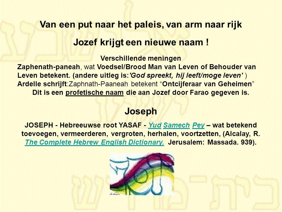 Van een put naar het paleis, van arm naar rijk Verschillende meningen Zaphenath-paneah, wat Voedsel/Brood Man van Leven of Behouder van Leven betekent