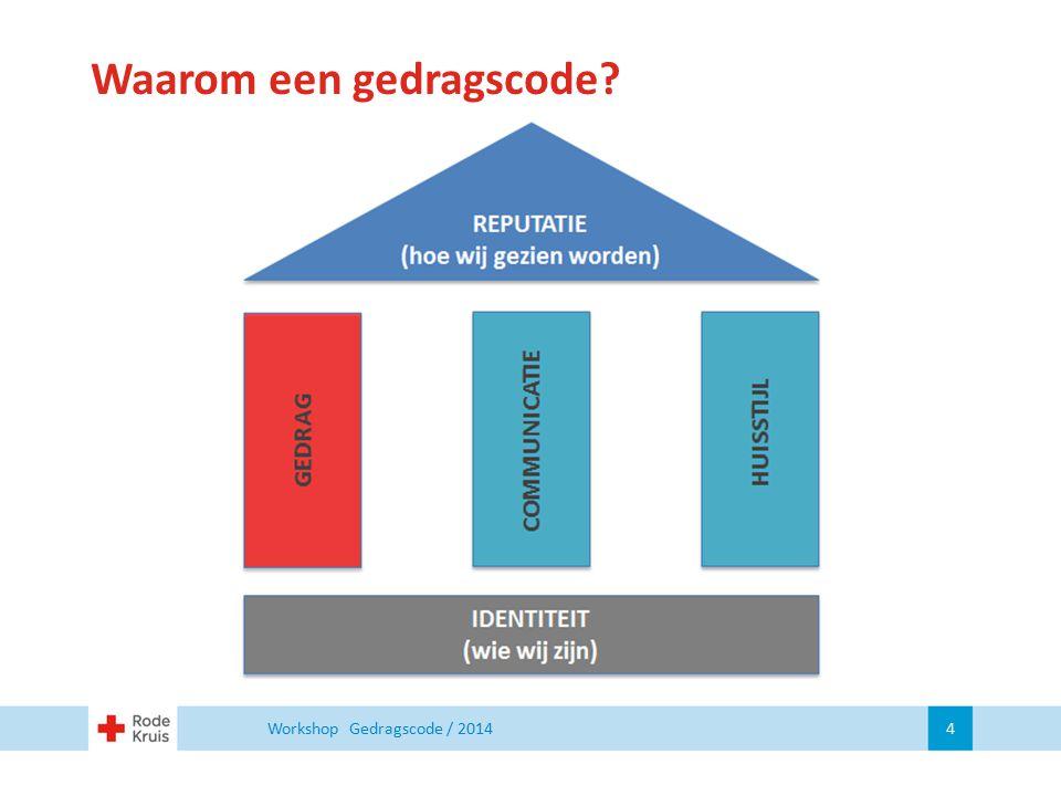 Waarom een gedragscode? Workshop Gedragscode / 2014 4