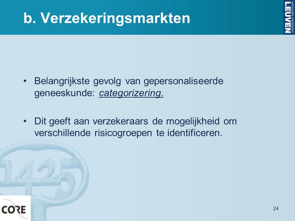 b. Verzekeringsmarkten Belangrijkste gevolg van gepersonaliseerde geneeskunde: categorizering. Dit geeft aan verzekeraars de mogelijkheid om verschill