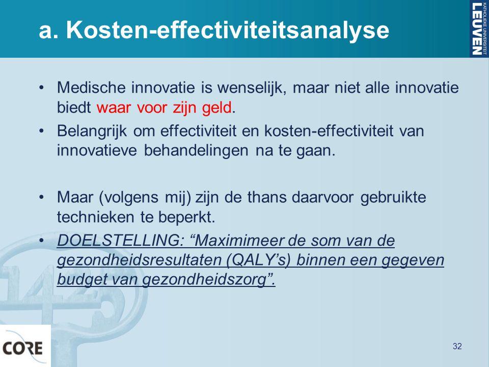 a. Kosten-effectiviteitsanalyse Medische innovatie is wenselijk, maar niet alle innovatie biedt waar voor zijn geld. Belangrijk om effectiviteit en ko