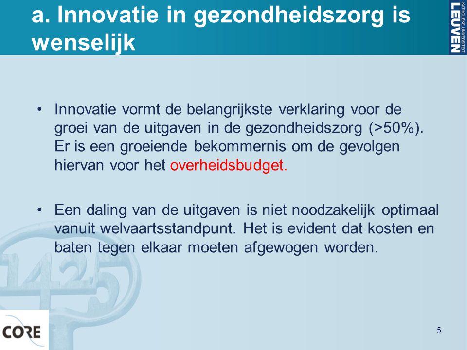 a. Innovatie in gezondheidszorg is wenselijk Innovatie vormt de belangrijkste verklaring voor de groei van de uitgaven in de gezondheidszorg (>50%). E