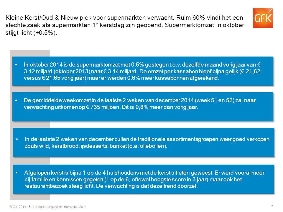 13 © GfK 2014 | Supermarktkengetallen | november 2014 Kerstomzet Wk 51 2002 Wk 51 2003 Wk 52 2004 Wk 51 2005 Jaar Wk 51 2006 Wk 51 2007 Wk 52 2008 Wk 52 2009 Wk 51 2010 Wk 51 2011 woensdag/donderdag dinsdag/woensdag € 844.0 mln Wk 51 2012 Wk 51 2013 € 801.0 mln Kleine Kerst/Oud & Nieuw piek voor supermarkten verwachten.