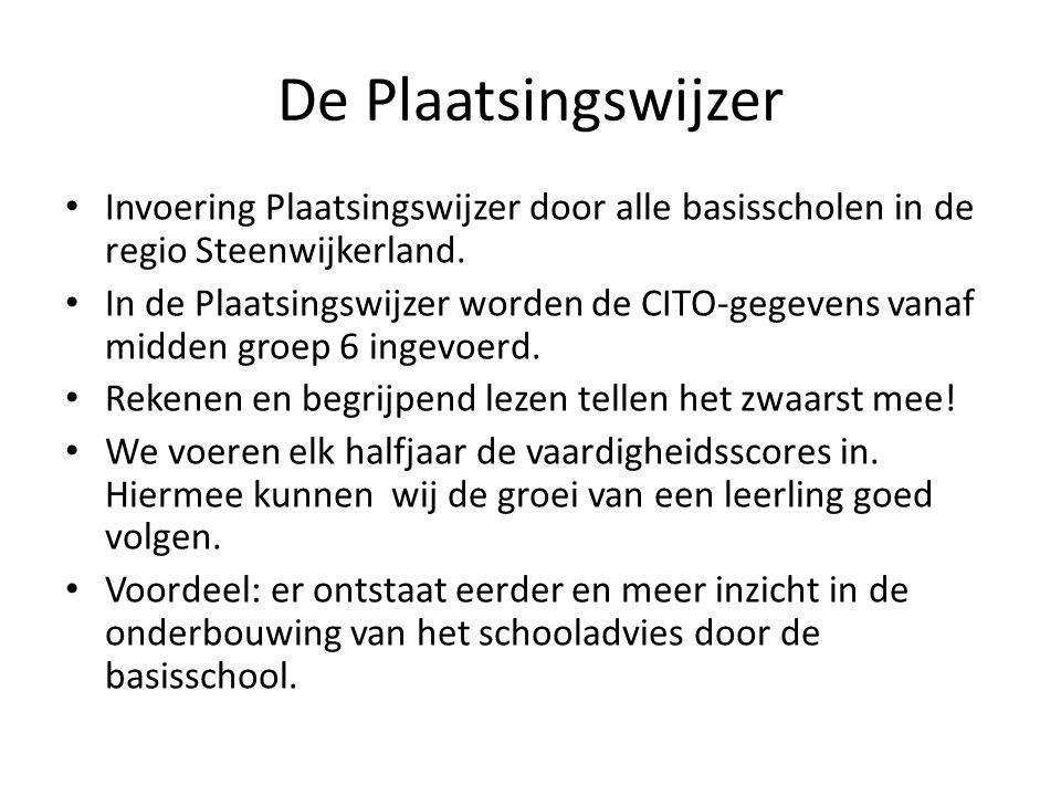 De Plaatsingswijzer Invoering Plaatsingswijzer door alle basisscholen in de regio Steenwijkerland. In de Plaatsingswijzer worden de CITO-gegevens vana