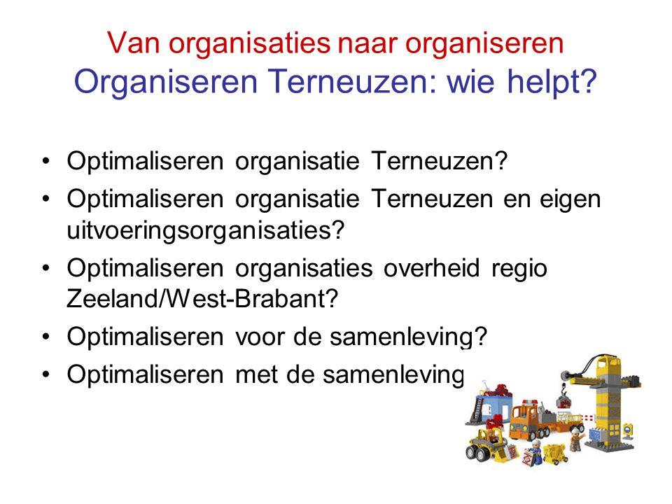 Van organisaties naar organiseren Organiseren Terneuzen: wie helpt? Optimaliseren organisatie Terneuzen? Optimaliseren organisatie Terneuzen en eigen