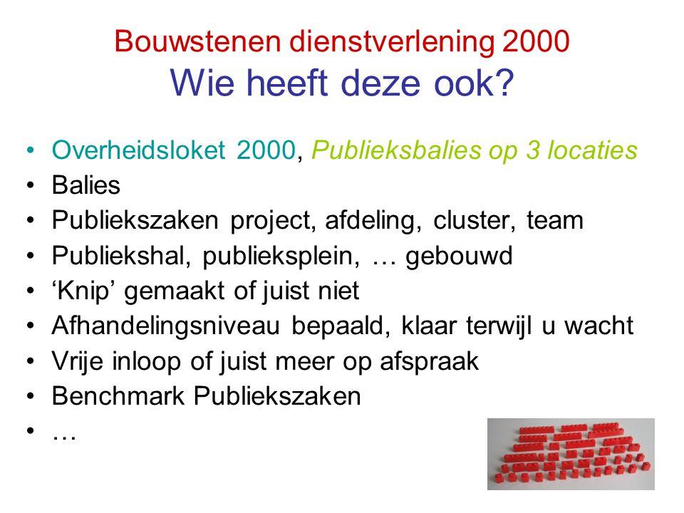 Bouwstenen dienstverlening 2000 Wie heeft deze ook? Overheidsloket 2000, Publieksbalies op 3 locaties Balies Publiekszaken project, afdeling, cluster,