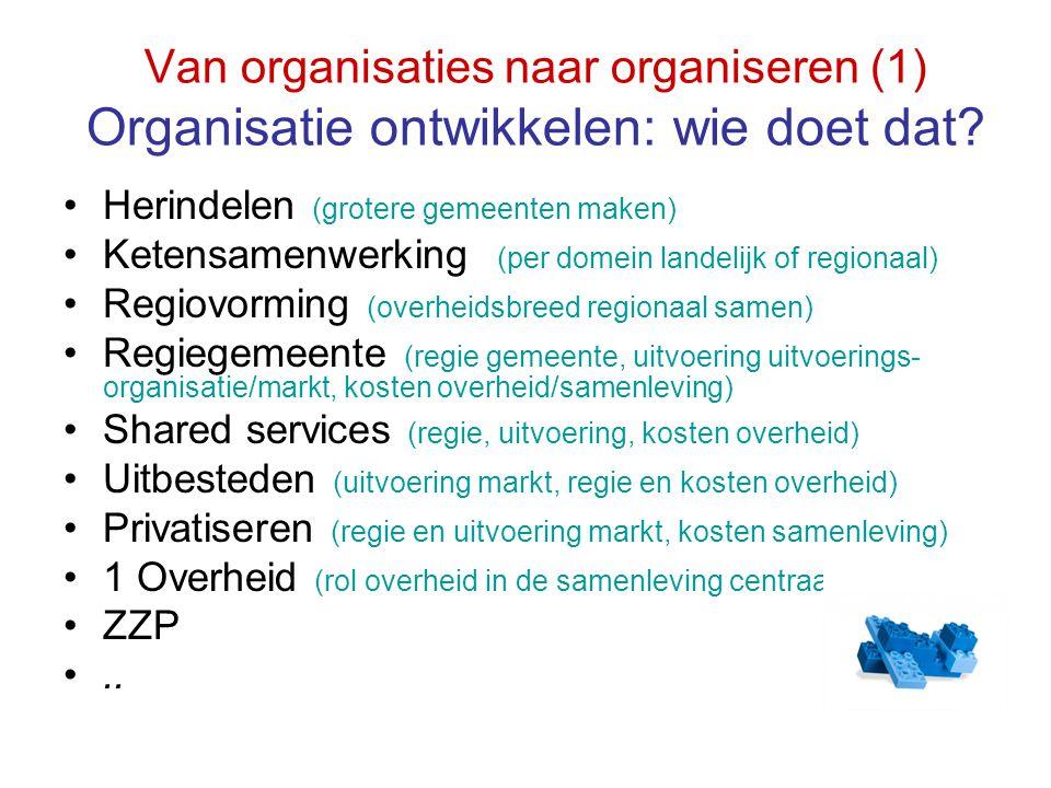 Van organisaties naar organiseren (1) Organisatie ontwikkelen: wie doet dat? Herindelen (grotere gemeenten maken) Ketensamenwerking (per domein landel