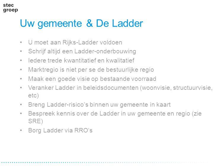 Uw gemeente & De Ladder U moet aan Rijks-Ladder voldoen Schrijf altijd een Ladder-onderbouwing Iedere trede kwantitatief en kwalitatief Marktregio is niet per se de bestuurlijke regio Maak een goede visie op bestaande voorraad Veranker Ladder in beleidsdocumenten (woonvisie, structuurvisie, etc) Breng Ladder-risico's binnen uw gemeente in kaart Bespreek kennis over de Ladder in uw gemeente en regio (zie SRE) Borg Ladder via RRO's