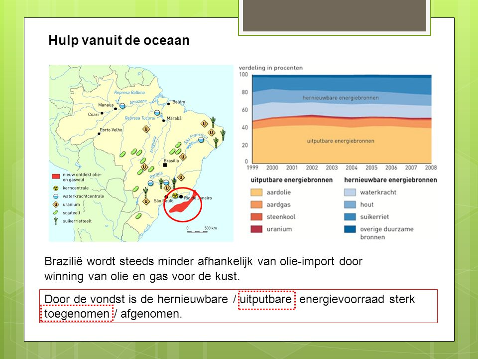 Hulp vanuit de oceaan Brazilië wordt steeds minder afhankelijk van olie-import door winning van olie en gas voor de kust. Door de vondst is de hernieu