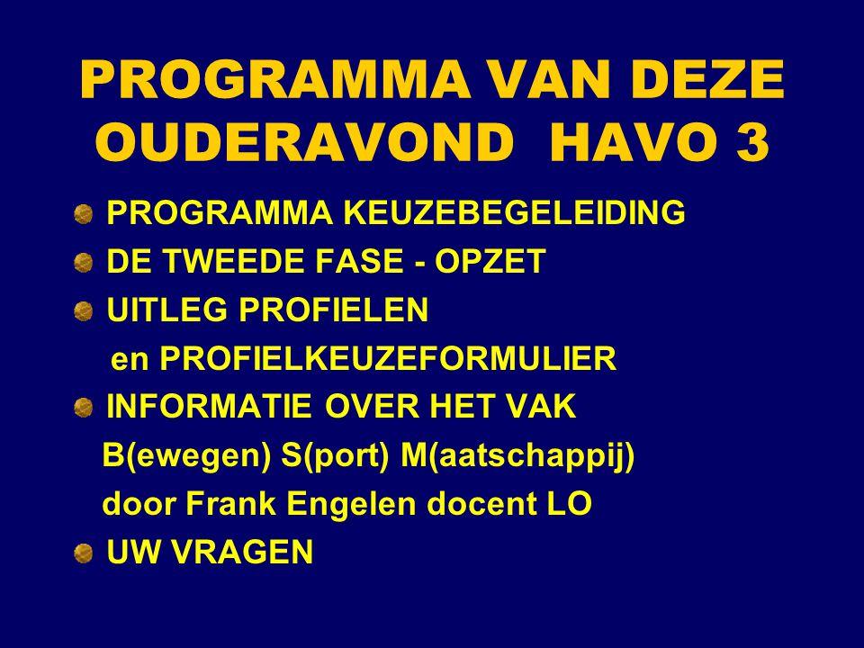 LESSEN QOMPAS ************************************* Vakkencarrousel: economie en m&o, kunstvakken, wiskunde A en B N(atuur) L(even) T(echnologie) en B(ewegen) S(port) M(aatschappij) 27 januari ************************************* ADVIEZEN DOCENTEN in Magister 19 januari PROGRAMMA KEUZEBEGELEIDING (1)