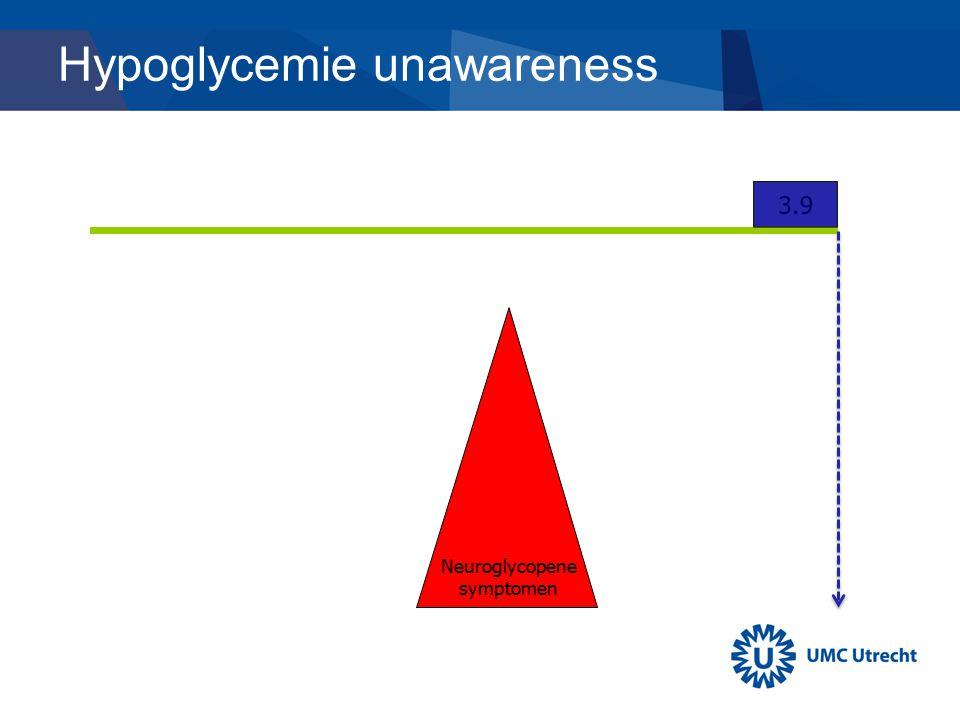 Hypoglycemie unawareness Neuroglycopene symptomen