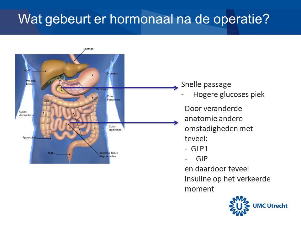Wat gebeurt er hormonaal na de operatie? Snelle passage - Hogere glucoses piek Door veranderde anatomie andere omstadigheden met teveel: - GLP1 -GIP e