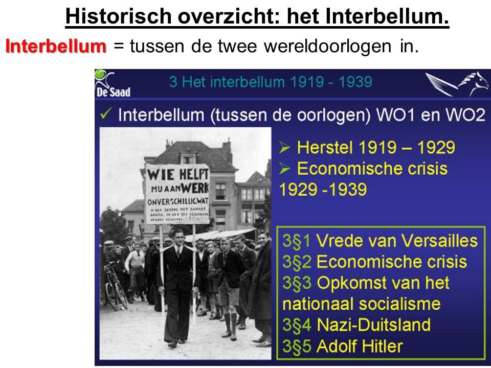 Historisch overzicht: het Interbellum. Interbellum Interbellum = tussen de twee wereldoorlogen in.