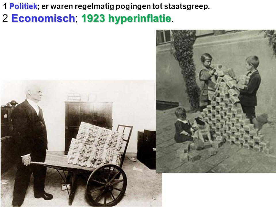 Politiek 1 Politiek; er waren regelmatig pogingen tot staatsgreep. Economisch1923 hyperinflatie 2 Economisch; 1923 hyperinflatie.