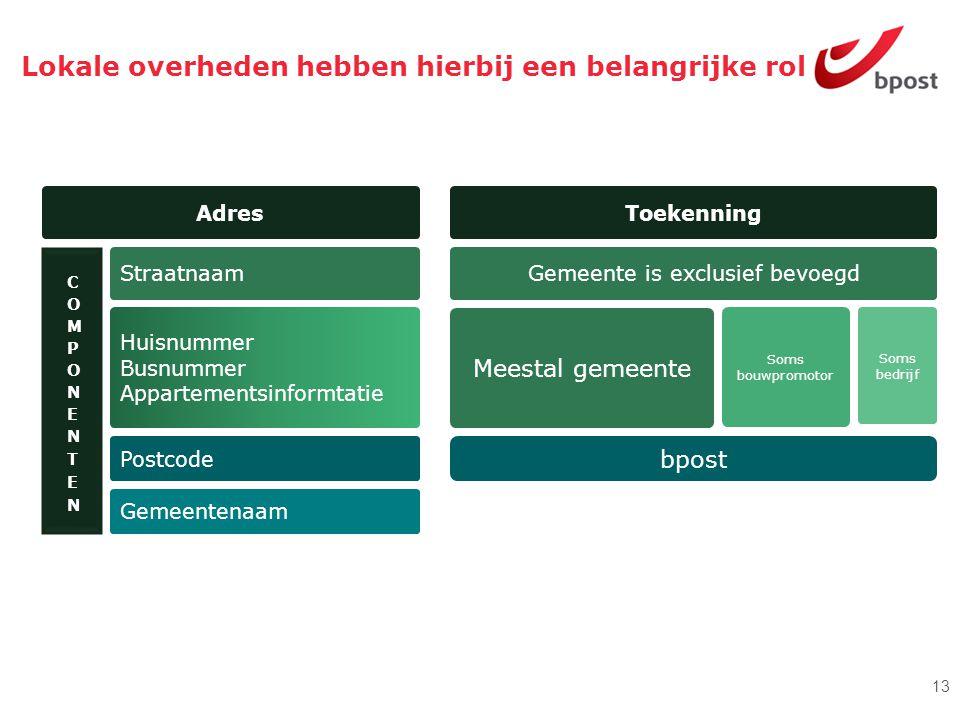 Lokale overheden hebben hierbij een belangrijke rol 13 Meestal gemeente Gemeente is exclusief bevoegd bpost Soms bouwpromotor Toekenning Soms bedrijf