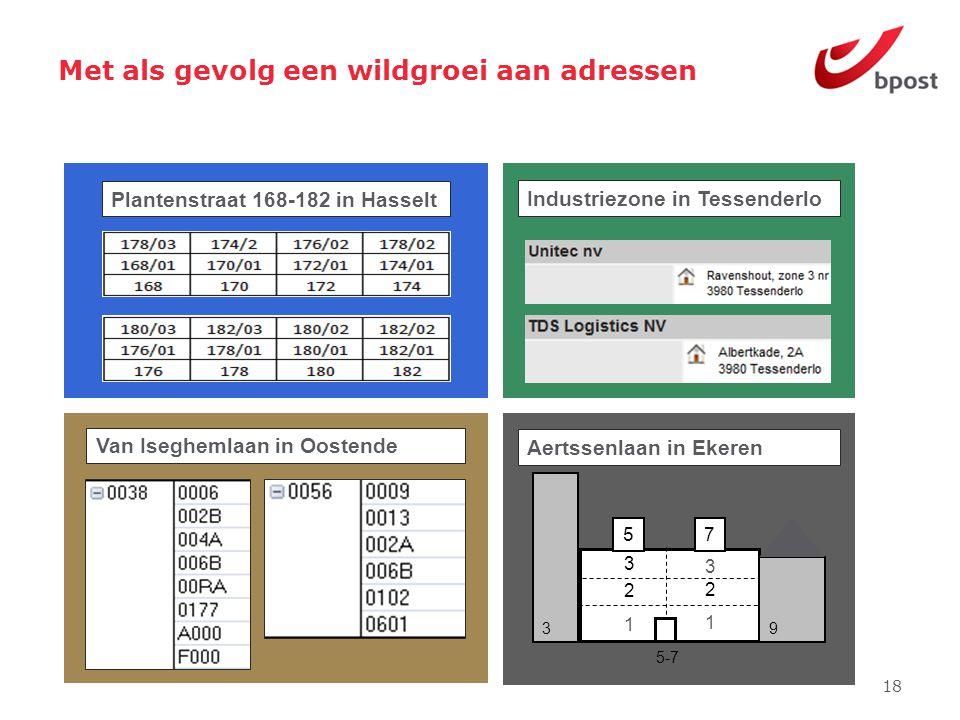 Met als gevolg een wildgroei aan adressen 18 Van Iseghemlaan in Oostende Plantenstraat 168-182 in Hasselt Industriezone in Tessenderlo 3 2 2 1 1 3 5-7 5 7 3 9 Aertssenlaan in Ekeren