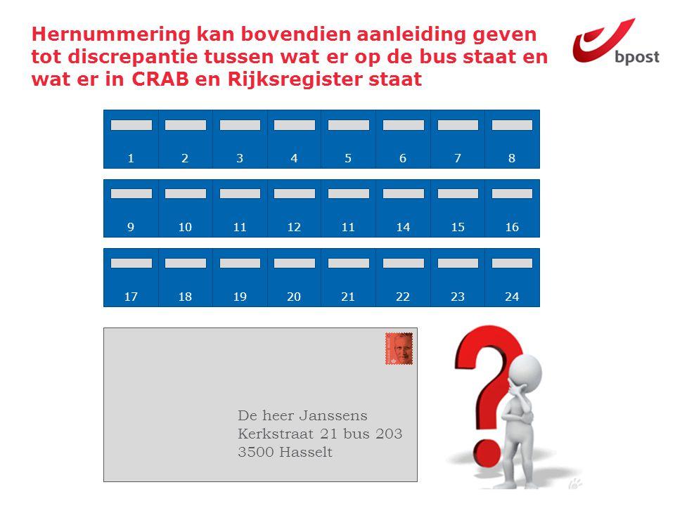 Hernummering kan bovendien aanleiding geven tot discrepantie tussen wat er op de bus staat en wat er in CRAB en Rijksregister staat De heer Janssens Kerkstraat 21 bus 203 3500 Hasselt 162738459141015111612111722182319242021