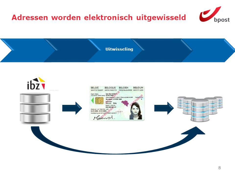 8 Transmission Adressen worden elektronisch uitgewisseld Uitwisseling