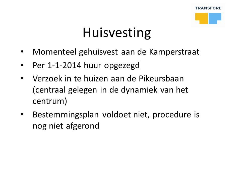 Huisvesting Momenteel gehuisvest aan de Kamperstraat Per 1-1-2014 huur opgezegd Verzoek in te huizen aan de Pikeursbaan (centraal gelegen in de dynamiek van het centrum) Bestemmingsplan voldoet niet, procedure is nog niet afgerond