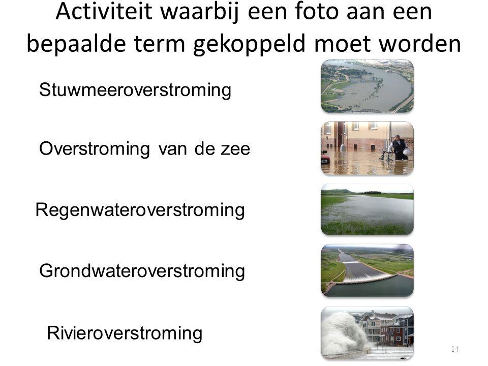 Activiteit waarbij een foto aan een bepaalde term gekoppeld moet worden 14 Rivieroverstroming Overstroming van de zee Regenwateroverstroming Stuwmeeroverstroming Grondwateroverstroming