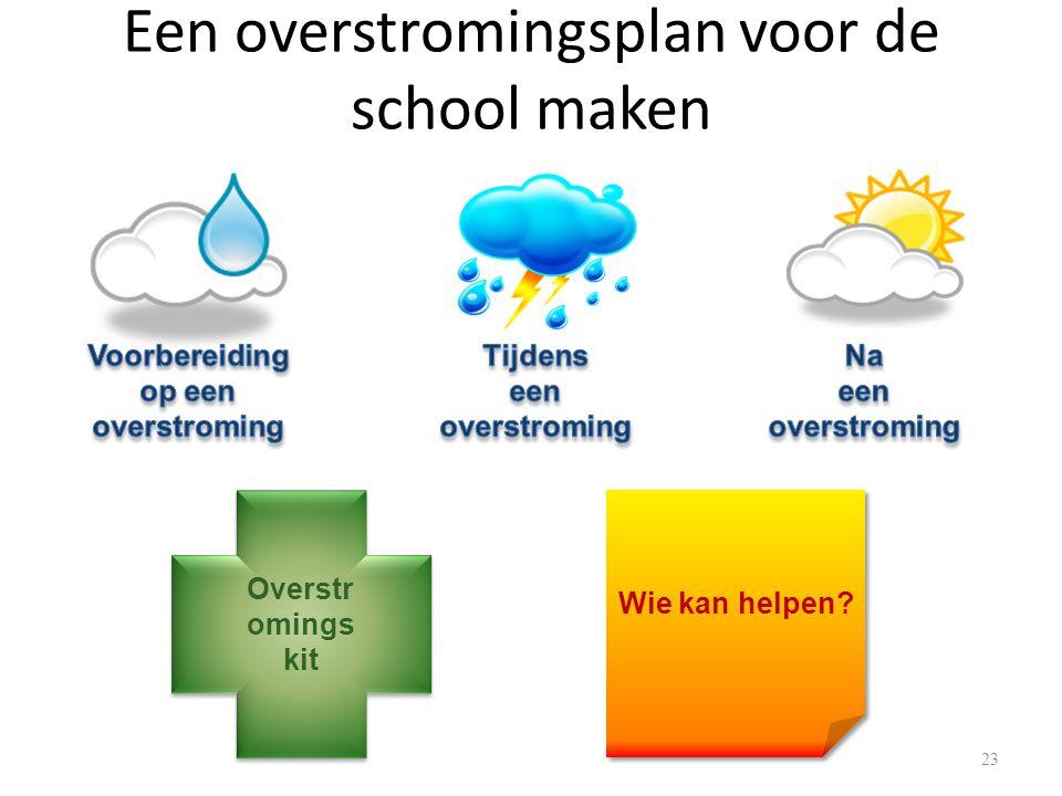 Een overstromingsplan voor de school maken 23 Overstr omings kit Wie kan helpen?
