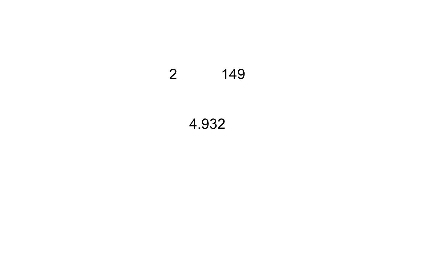 4.932
